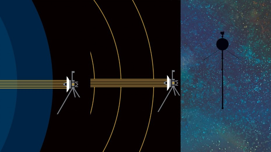 Interstellar Stream English